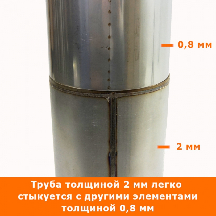 Труба без изоляции 1000 / 200 / 2 мм AISI-430