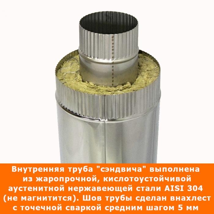 Труба с изоляцией 1000 / 115/215 / 0,8 мм AISI 304/430