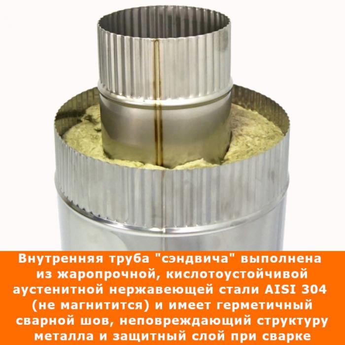 Труба с изоляцией 500 / 115/215 / 0,5 мм AISI 304/430 СШ