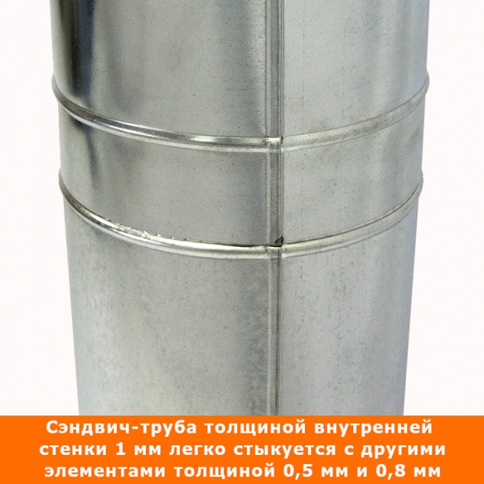 Труба с изоляцией 1000 / 115/215 / 1 мм AISI 304/оцинк.