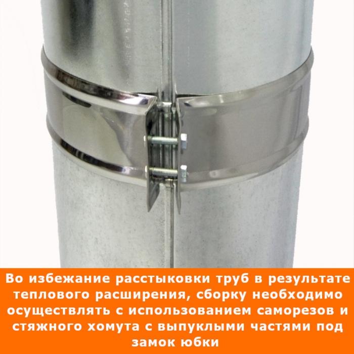 Труба с изоляцией 1000 / 115/215 / 0,5 мм AISI 304/оцинк. СШ