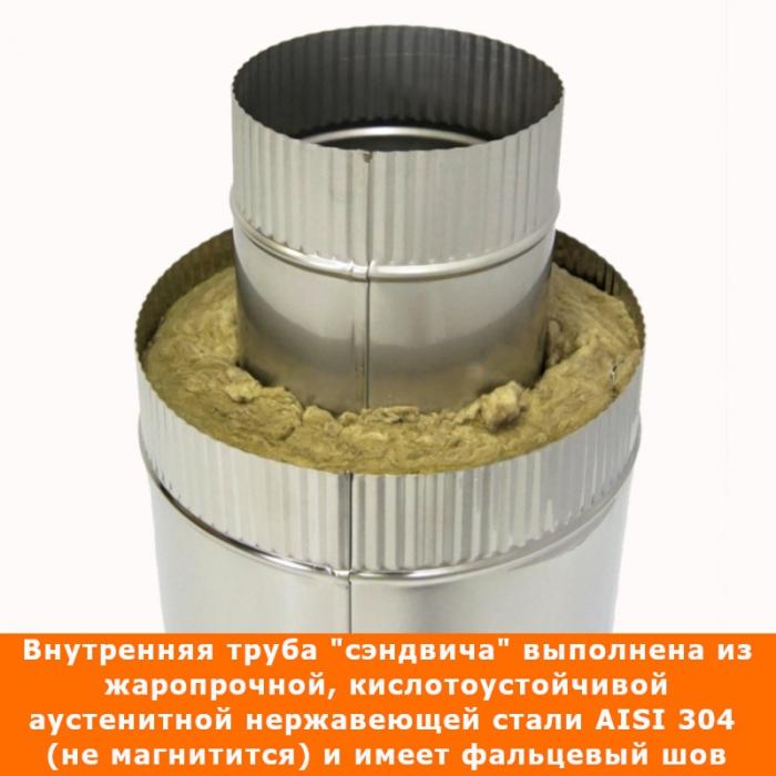 Труба с изоляцией 500 / 150/250 / 0,5 мм AISI 304/430