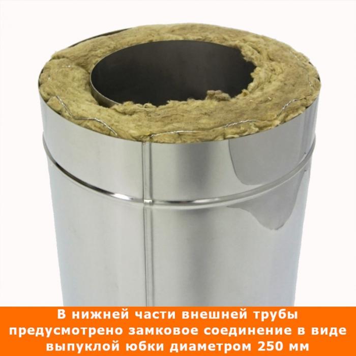 Труба с изоляцией 500 / 150/250 / 0,8 мм AISI 304/430