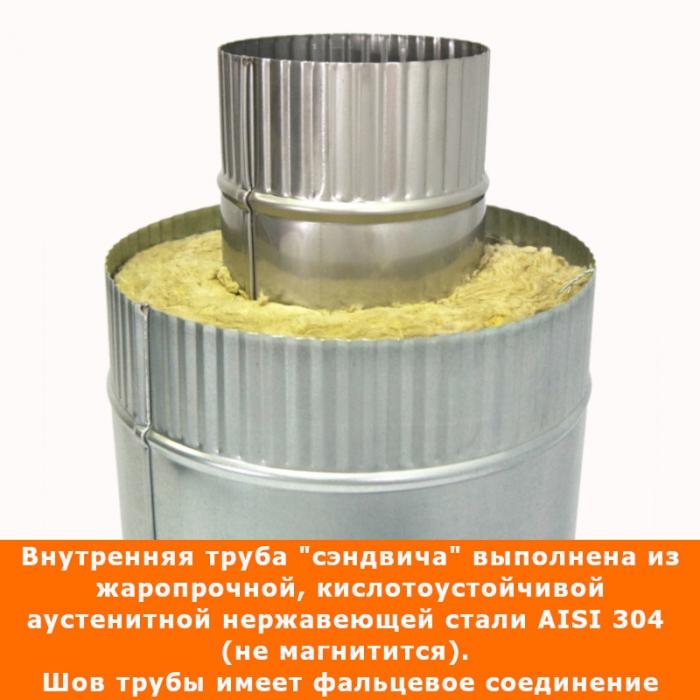 Труба с изоляцией 1000 / 115/215 / 0,5 мм AISI 304/оцинк.