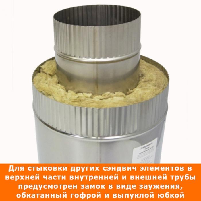 Труба с изоляцией 1000 / 150/250 / 1 мм AISI 304/430 СШ