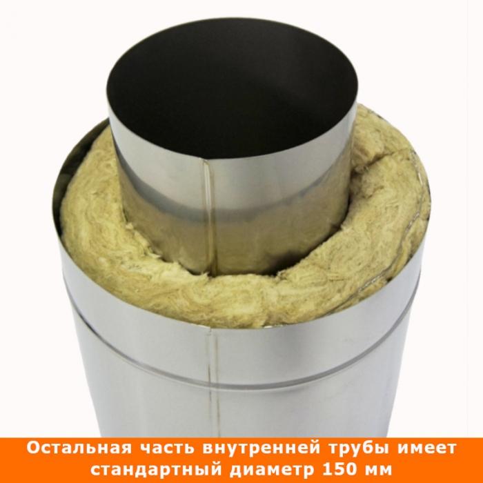 Труба с изоляцией 1000 / 150/250 / 0,8 мм AISI 304/430 СШ