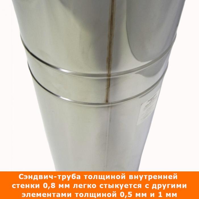 Труба с изоляцией 500 / 150/250 / 0,8 мм AISI 304/430 СШ