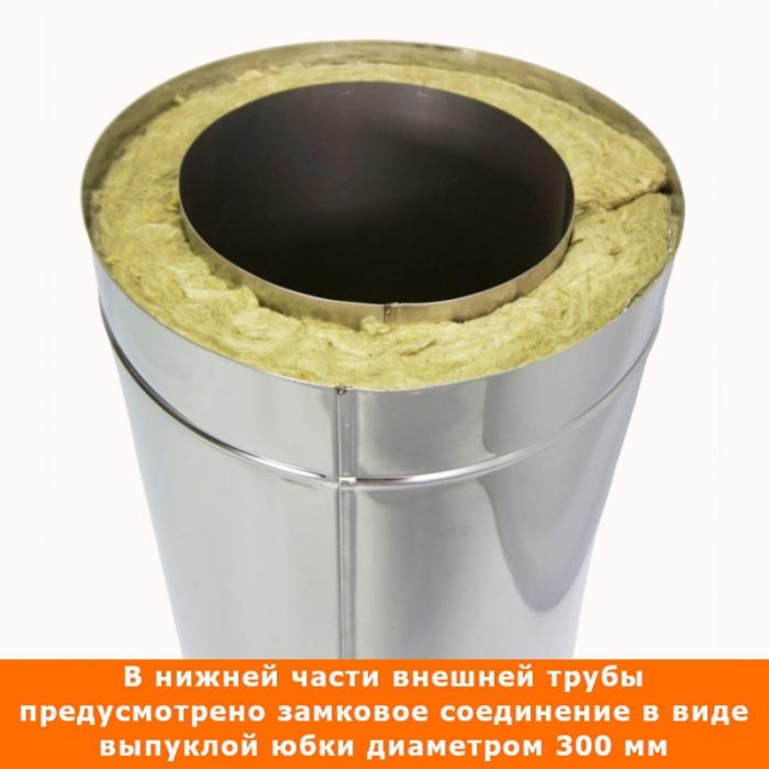Труба с изоляцией 500 / 200/300 / 2 мм AISI 430/430