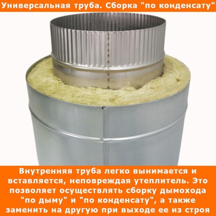 Труба с изоляцией 500 / 200/300 / 0,8 мм AISI 304/оцинк.
