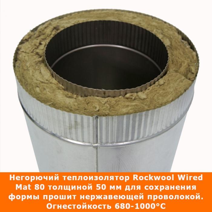 Труба с изоляцией 1000 / 200/300 / 0,8 мм AISI 304/оцинк. СШ