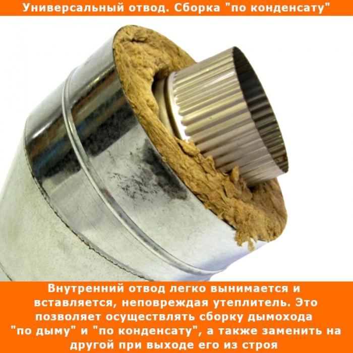 Отвод 45º с изоляцией 115/215 / 0,5 мм AISI 304/оцинк. СШ