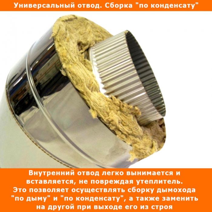 Отвод 45º с изоляцией 150/250 / 0,5 мм AISI 304/430
