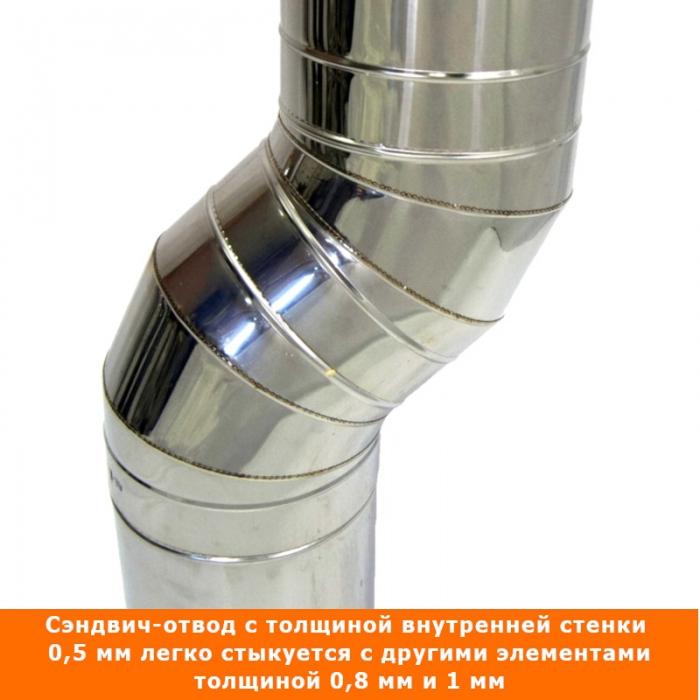 Отвод 45º с изоляцией 150/250 / 0,5 мм AISI 304/430 СШ