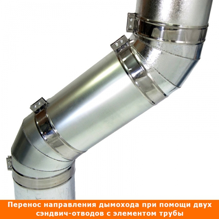 Отвод 45º с изоляцией 200/300 / 1 мм AISI 304/оцинк. СШ