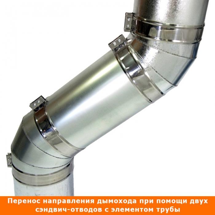 Отвод 45º с изоляцией 150/250 / 0,8 мм AISI 304/оцинк. СШ