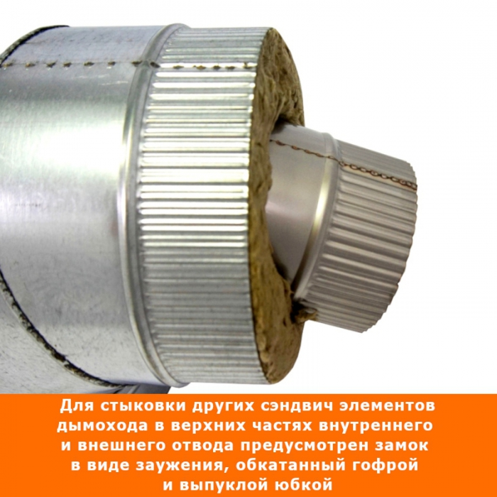 Отвод 90º с изоляцией 115/215 / 0,5 мм AISI 304/оцинк.
