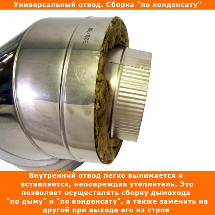 Отвод 90º с изоляцией 200/300 / 0,5 мм AISI 304/430