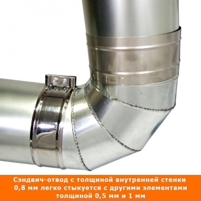 Отвод 90º с изоляцией 115/215 / 0,8 мм AISI 304/оцинк.