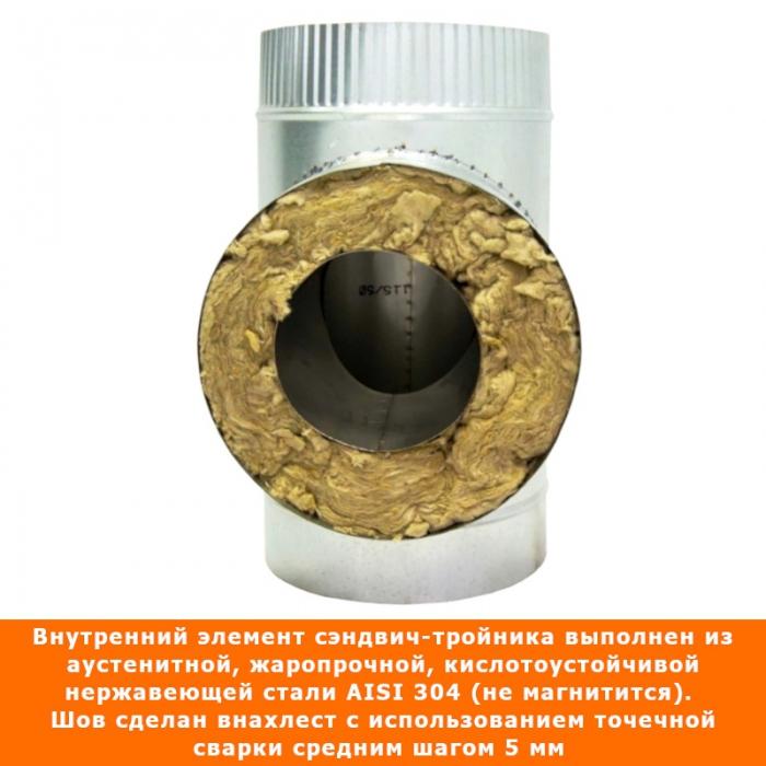 Тройник с изоляцией 90º 115/215 / 0,5 мм AISI 304/оцинк.