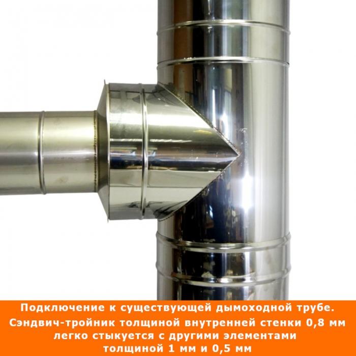 Тройник с изоляцией 90º 150/250 / 0,8 мм AISI 304/430