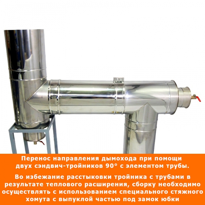 Тройник с изоляцией 90º 150/250 / 1 мм AISI 304/430