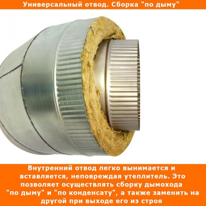 Отвод 45º с изоляцией 200/300 / 0,8 мм AISI 304/оцинк. СШ