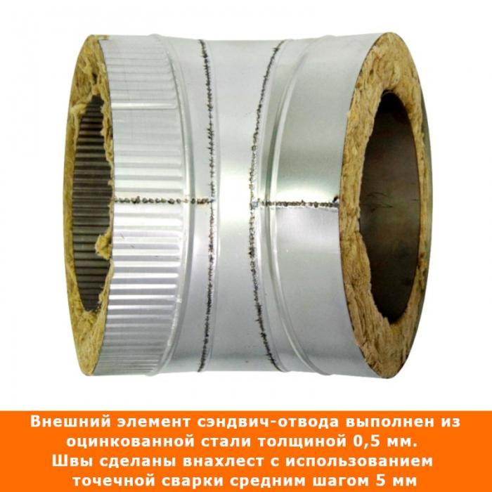 Отвод 45º с изоляцией 200/300 / 0,8 мм AISI 304/оцинк.