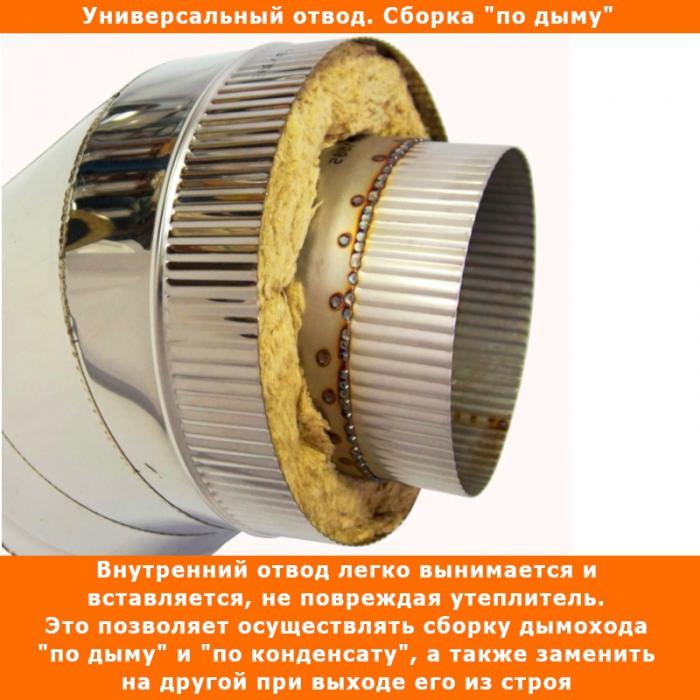 Отвод 45º с изоляцией 200/300 / 2 мм AISI 430/430