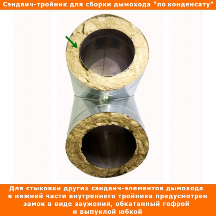 Тройник с изоляцией 45º 200/300 / 0,8 мм AISI 304/оцинк.