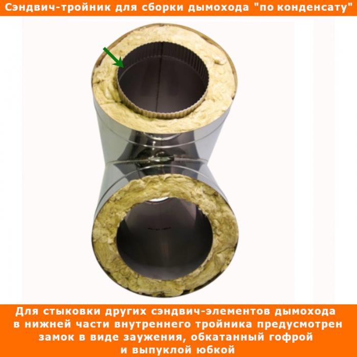 Тройник с изоляцией 45º 200/300 / 0,5 мм AISI 304/430