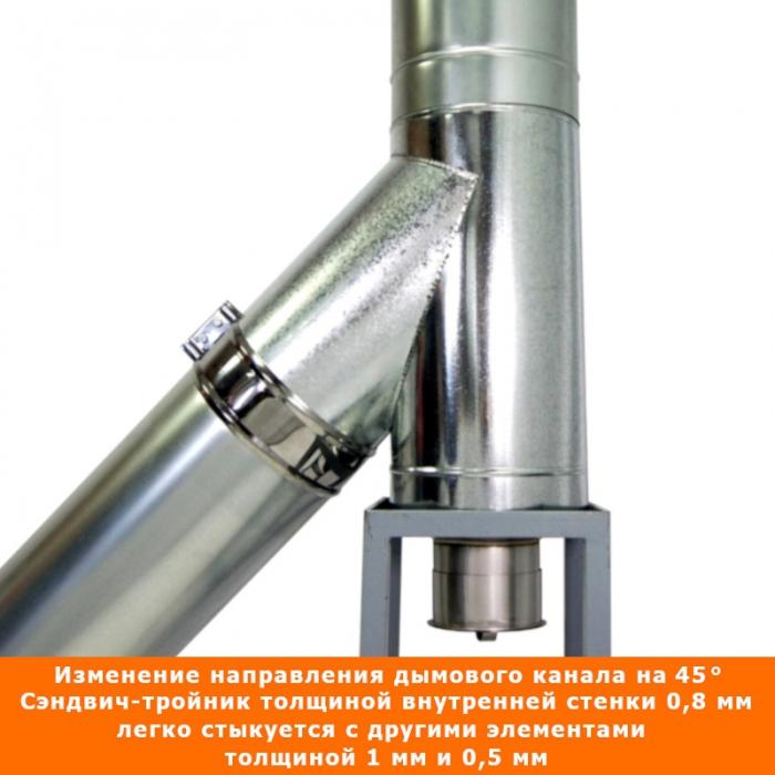 Тройник с изоляцией 45º 115/215 / 0,8 мм AISI 304/оцинк.