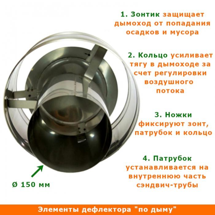 Дефлектор 150 мм AISI 304