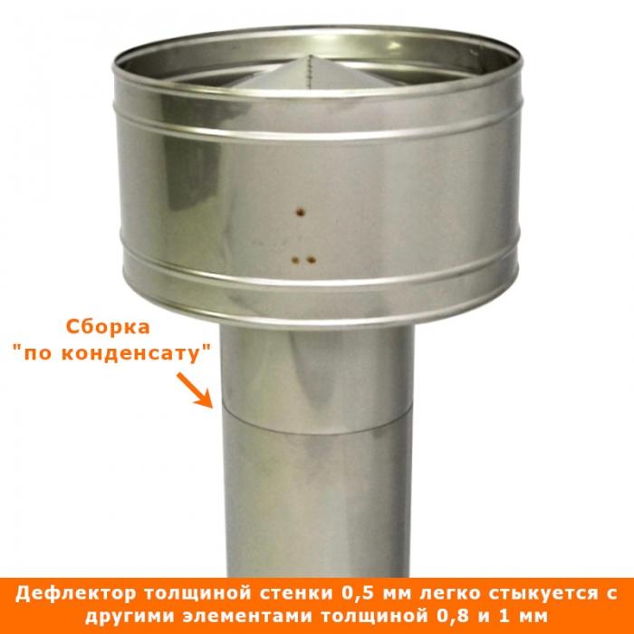 Дефлектор 200 мм AISI 304 с гофрой