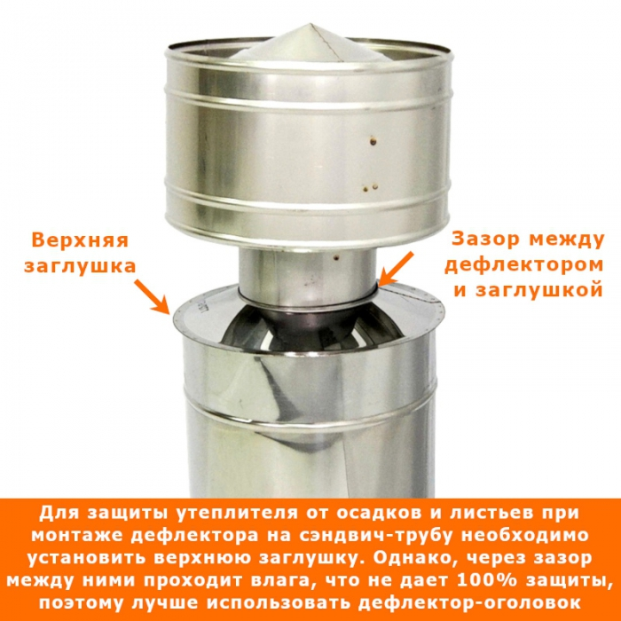 Дефлектор 115 мм AISI 304