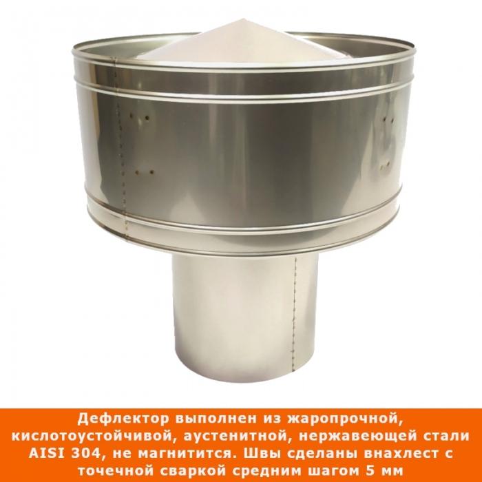 Дефлектор 200 мм AISI 304