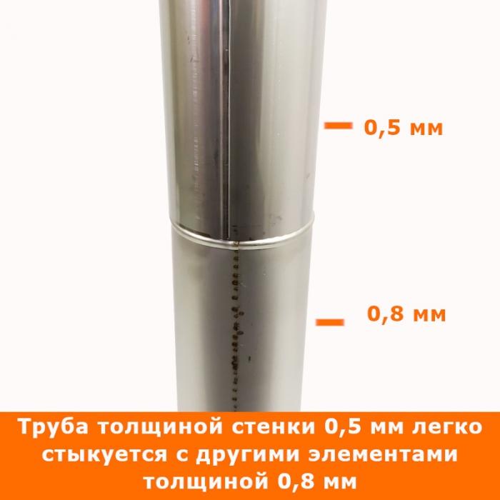 Труба без изоляции 1000 / 115 / 0,8 мм AISI-304