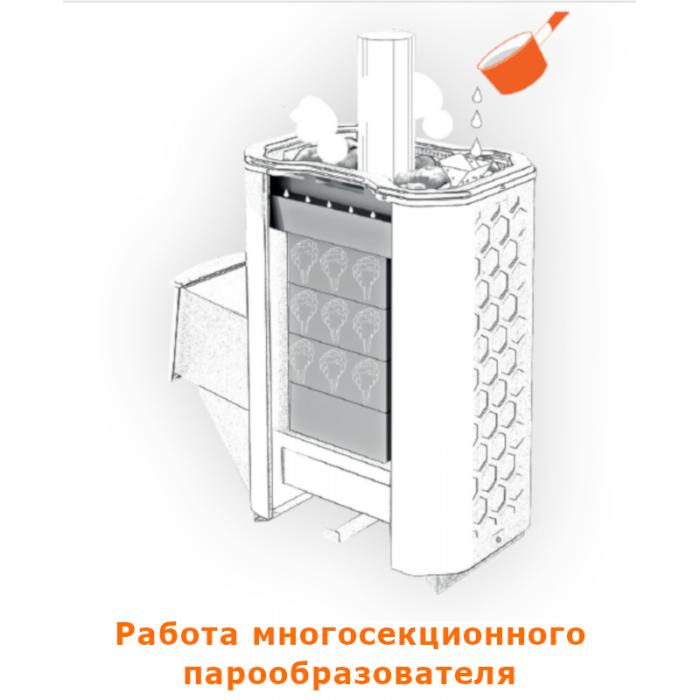 Печь для бани Сахара 16 ЛКП 2.0