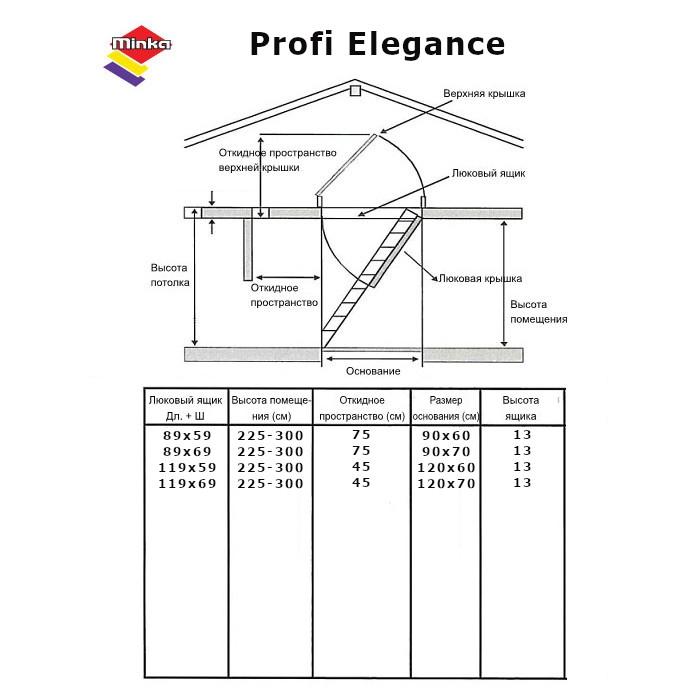 Чердачная лестница Profi Elegance 90/70