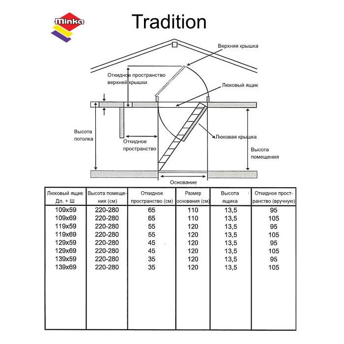 Чердачная лестница Tradition 140/60