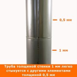 Труба без изоляции 1000 / 150 / 1 мм AISI-304