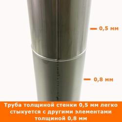 Труба без изоляции 1000 / 150 / 0,5 мм AISI-304