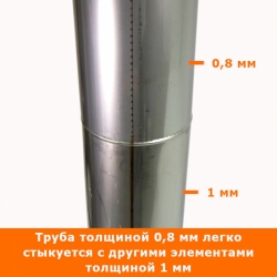 Труба без изоляции 1000 / 200 / 0,8 мм AISI-304