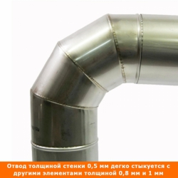 Отвод 90º без изоляции 200 / 0,5 мм AISI 304