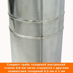 Труба с изоляцией 1000 / 115/215 / 0,8 мм AISI 304/оцинк.