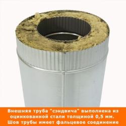 Труба с изоляцией 500 / 150/250 / 1 мм AISI 304/оцинк.
