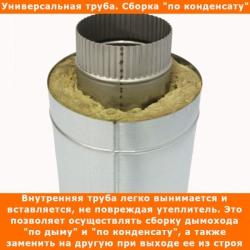 Труба с изоляцией 1000 / 150/250 / 0,8 мм AISI 304/оцинк.