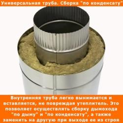 Труба с изоляцией 1000 / 150/250 / 0,5 мм AISI 304/430