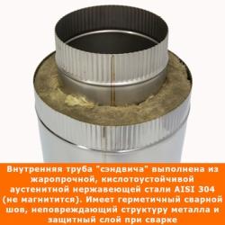 Труба с изоляцией 500 / 200/300 / 0,5 мм AISI 304/430 СШ