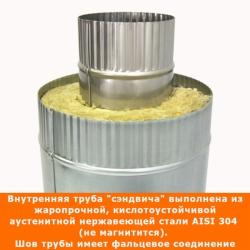 Труба с изоляцией 500 / 115/215 / 0,5 мм AISI 304/оцинк.