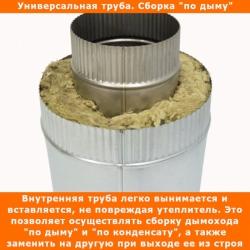 Труба с изоляцией 1000 / 150/250 / 1 мм AISI 304/оцинк. СШ